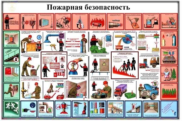 Плакаты по пожарной безопасности. Плакаты по электробезопасности.